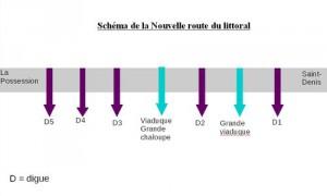 schema NRL