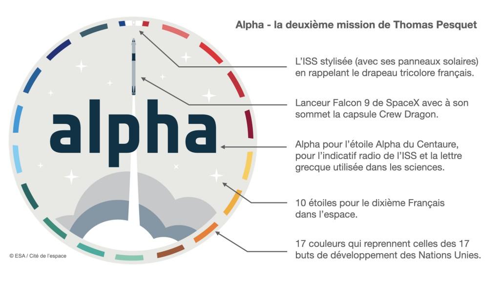 Le logo de la mission Alpha décortiqué. (© Esa/Cité de l'espace)